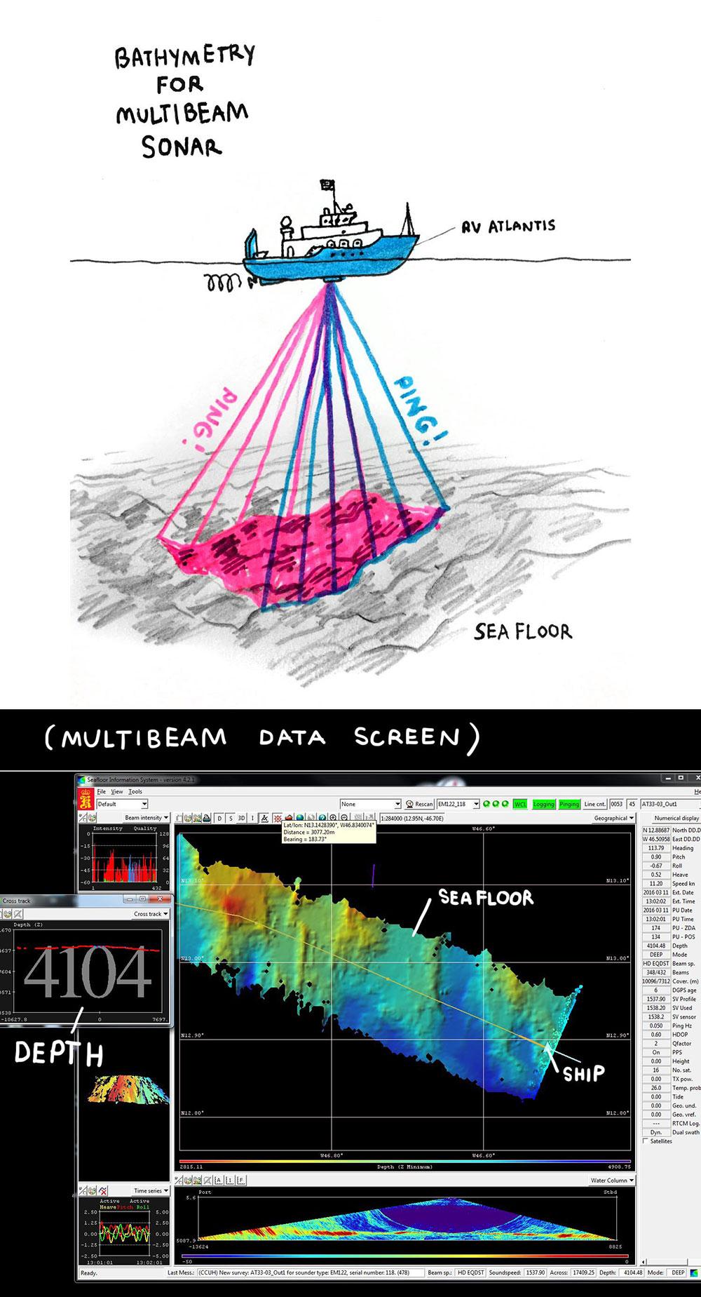 2_multibeam-1000