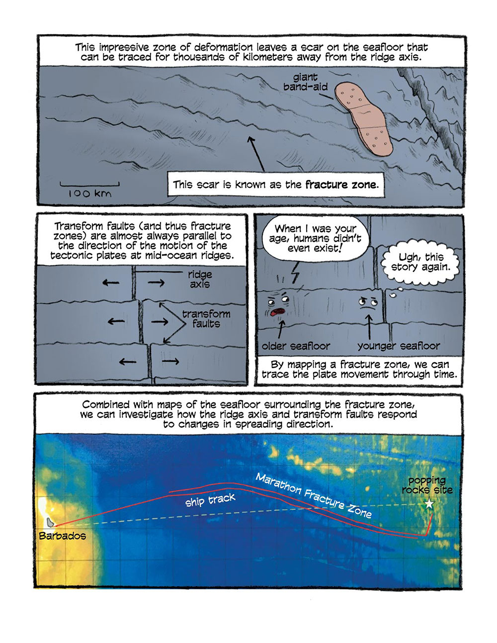 3_fracture_zone_FINAL-1000